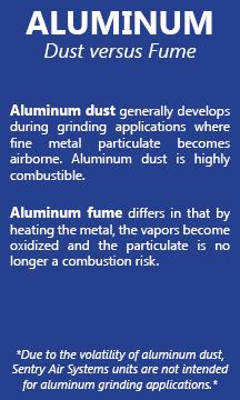 SAS Aluminum Dust versus Fume