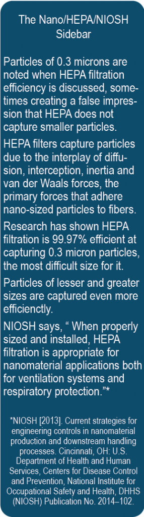 Explanatory graphic about effectiveness of HEPA for particle collection.