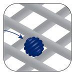 HEPA Filters Method Sieving